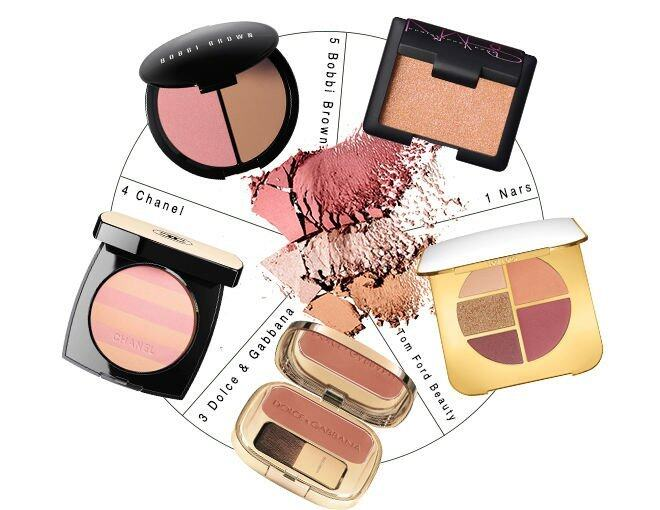 <p> 1. The Christopher Kane For Nars Outer Limits Single Eyeshadow ($310)<br /> 2. Tom Ford Beauty Eye and Cheek Compact – Pink Glow ($775)<br /> 3. Dolce &amp; Gabbana Luminous Cheek Colour – Apricot ($365)<br /> 4. Chanel Healthy Glow Multi-Colour Mariniere SPF 15 ($480)<br />5. Bobbi Brown Limited Edition Face &amp; Body Bronzing Dous ($400)</p>