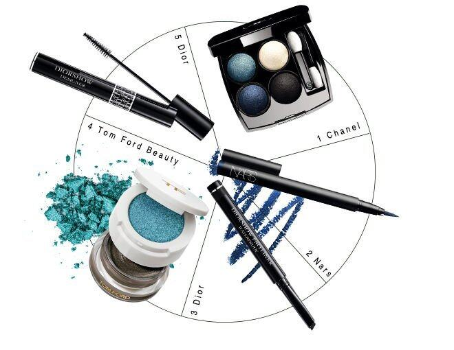 <p> 1. Chanel Les 4 Ombres – Tisse Jazz $244 ($495)<br /> 2. Nars Eyeliners Stylo Blue ($270)<br /> 3. Dior DiorShow Pro Linder Waterproof ($210)<br /> 4. Tom Ford Beauty Cream and Powder – Midnight Sea ($460)<br />5. Dior DiorShow Designer Mascara ($300)</p>